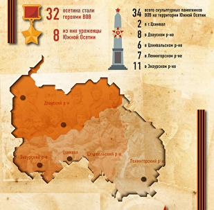Южная Осетия в ВОВ