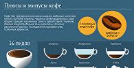 Плюсы и минусы кофе