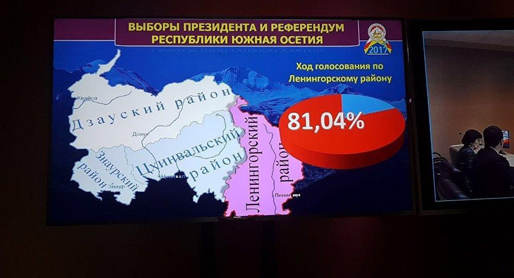 Хуссар Иры схъæлæс кодта æвзарджыты 69, 95%