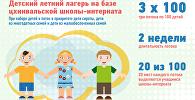 Где и как отдохнуть детям в РЮО