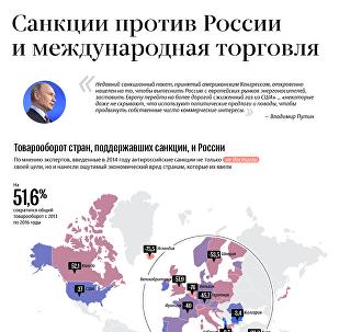 Санкции против России и международная торговля