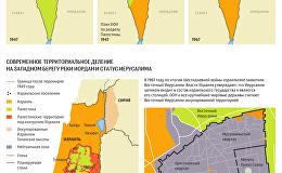История палестино-израильского конфликта и статус Иерусалима в картах