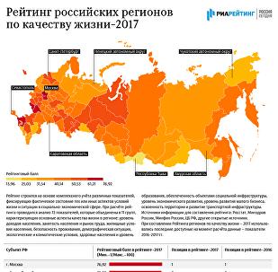 Качество жизни в регионах России - 2017
