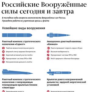 Настоящщее и будущщее вооружения РФ