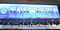 LIVE: Заседание Центризбиркома по итогам выборов президента России
