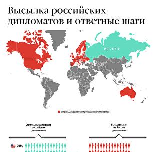 Высылка российских дипломатов и ответные шаги